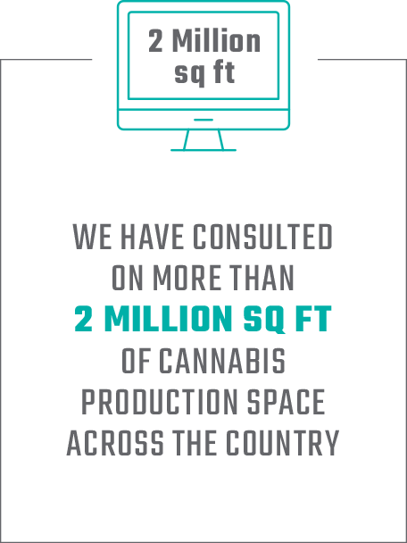 2 Million Sq Ft of Cannabis Production Space