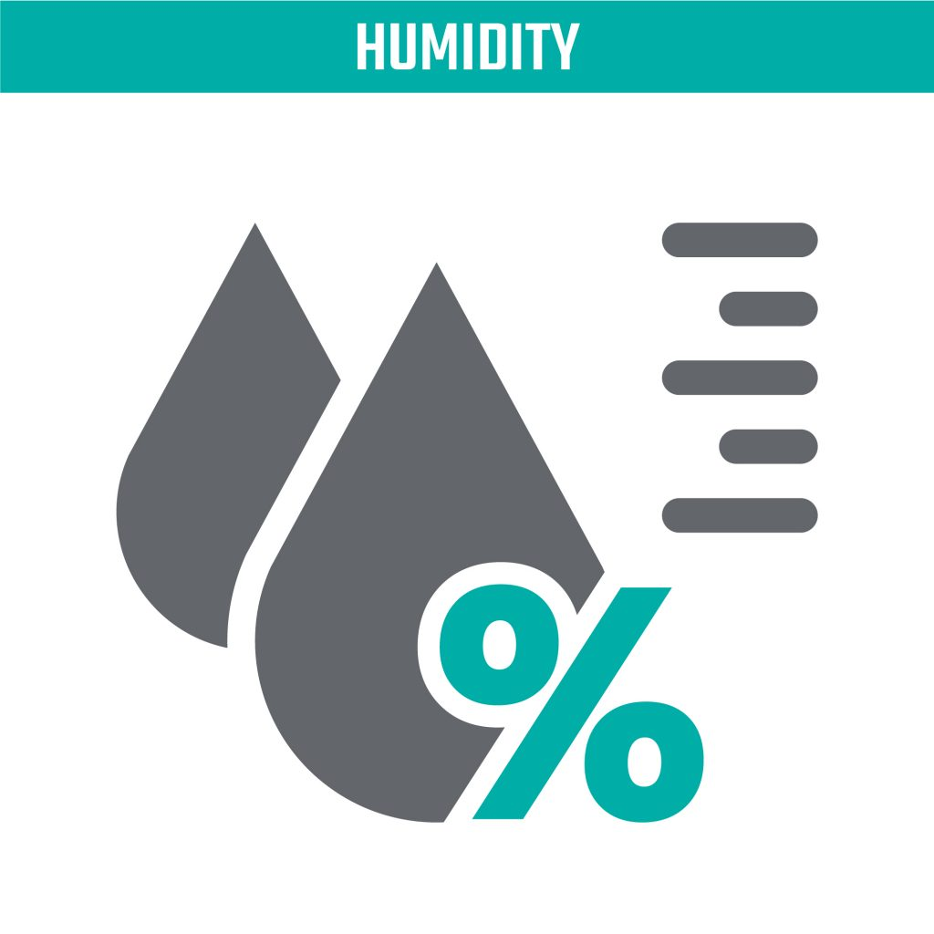 Cultivation Facility Humidity
