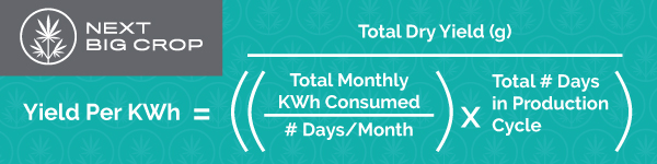 Yield Per KWh = Total Dry Yield (g) / ((Total Monthly KWh Consumed / # Days/Month ) x Total # Days in Production Cycle)